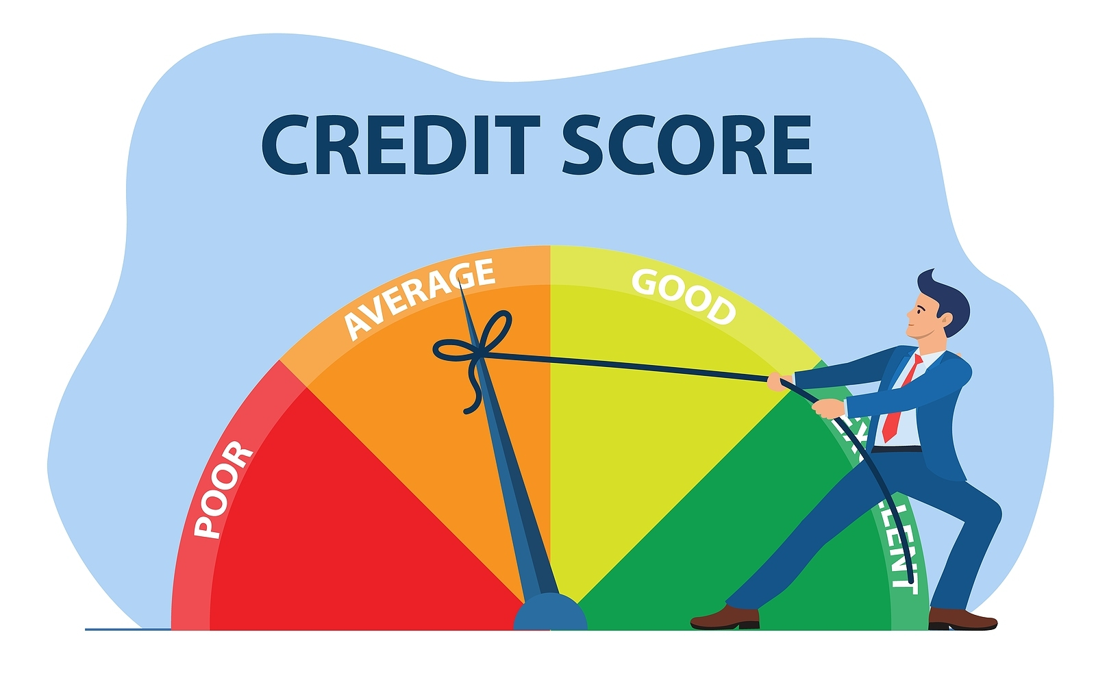 understanding your credit report and credit score